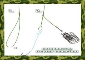 Оснастка фидера для ловли леща