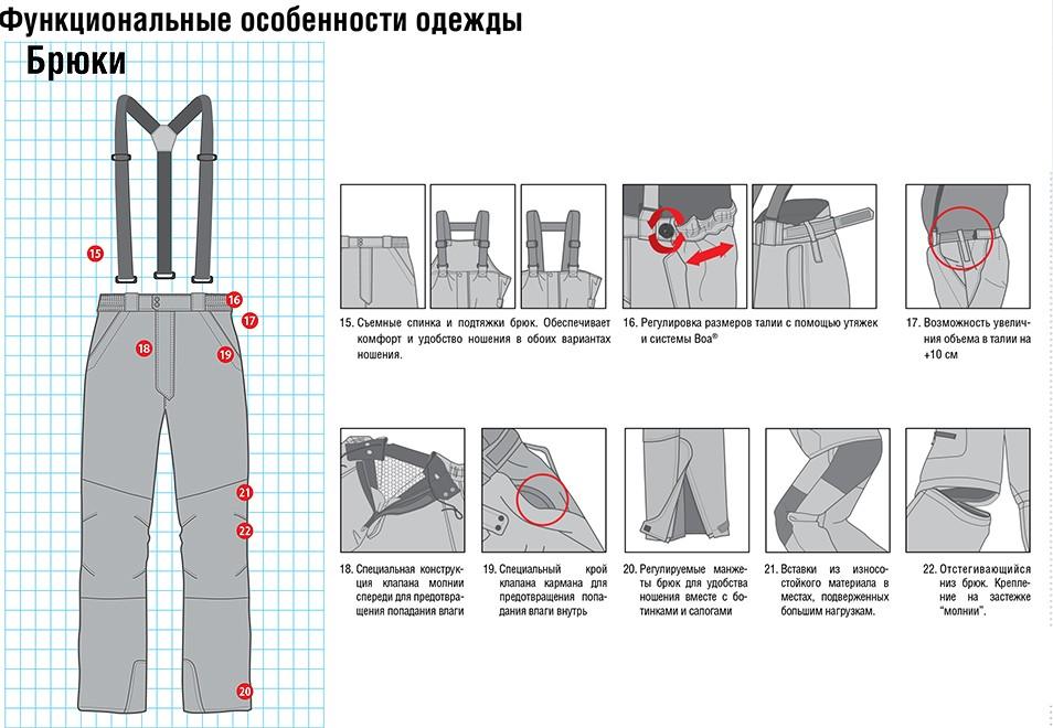 Функциональные особенности штанов