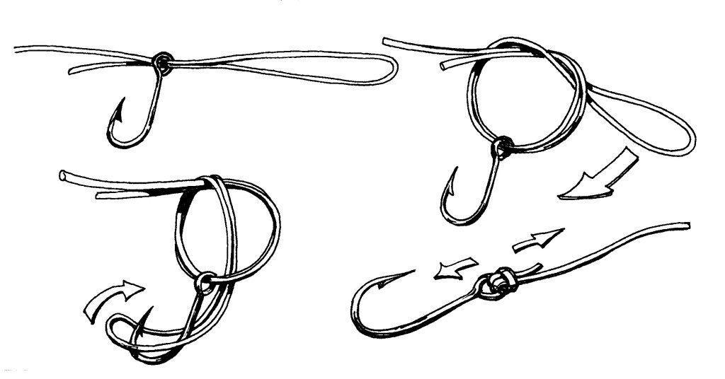 Рыболовные узлы для крючков и поводков — схемы вязания и их прочность