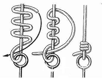 Захватный узел (он же Клинч)