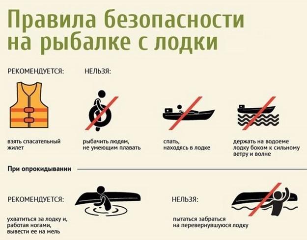 Правила безопасности в надувной лодке