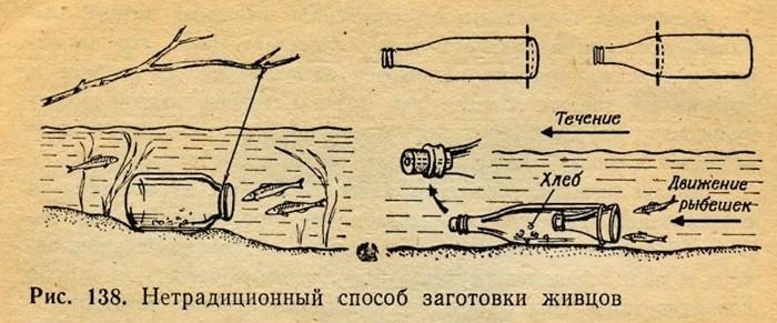 Приспособления для ловли живцов