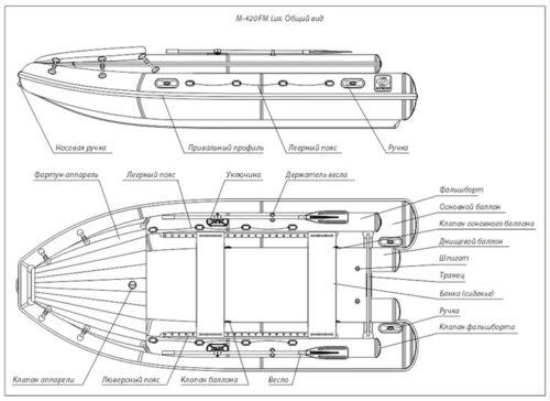 лодка ПВХ Фрегат M-420 FM Lux