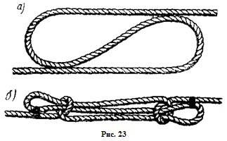 Узел для уменьшения длины троса