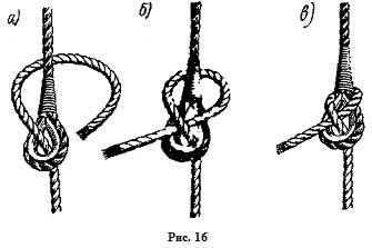 Шкотовый узел