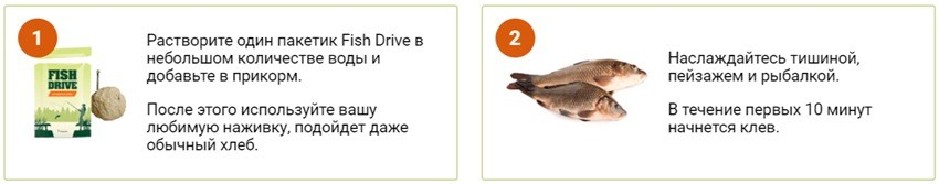 инструкция по применению фиш драйв активатора клева
