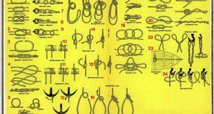 морсие узлы схемы