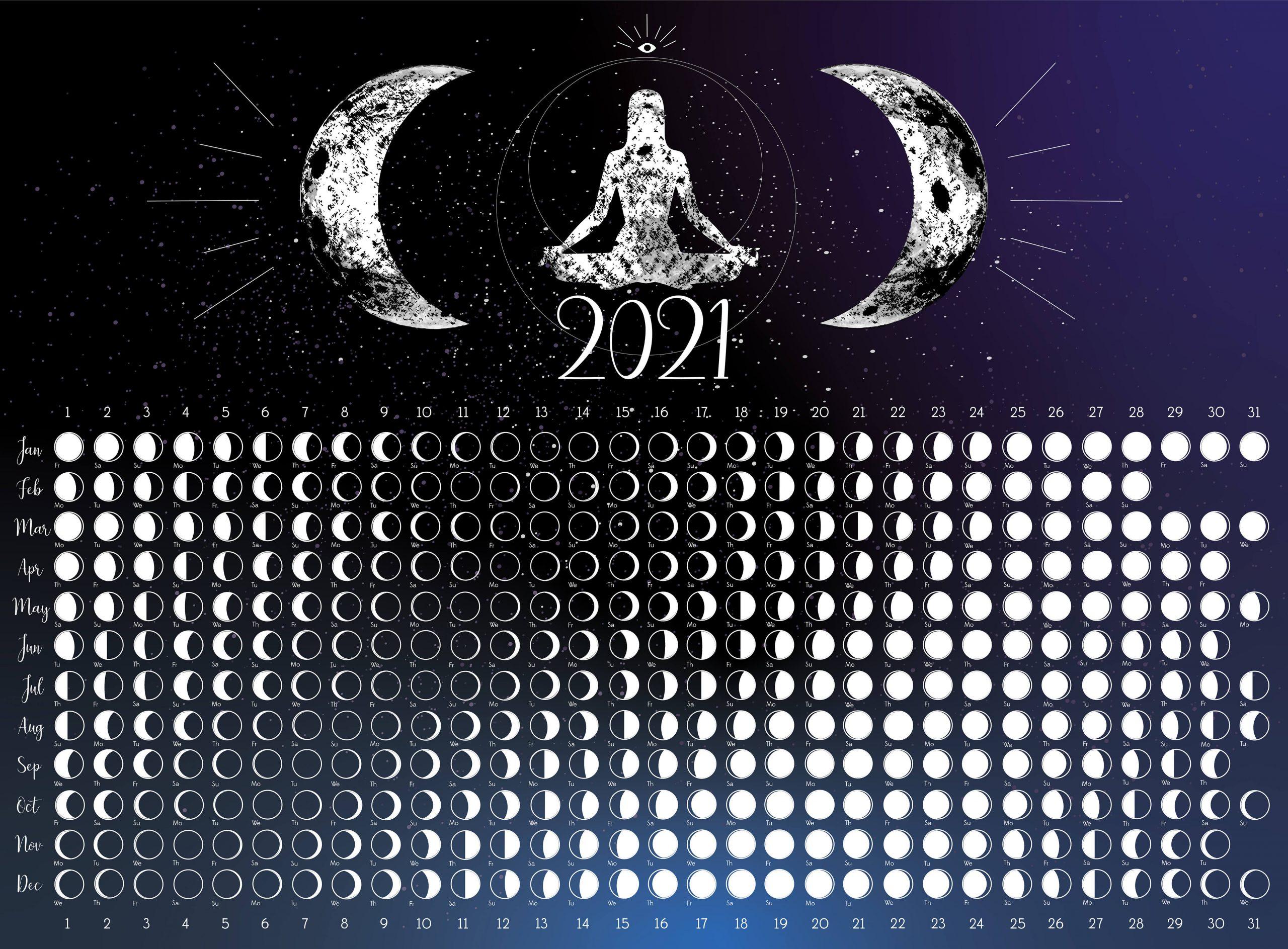 Фазы Луны на 2021 год на каждый день