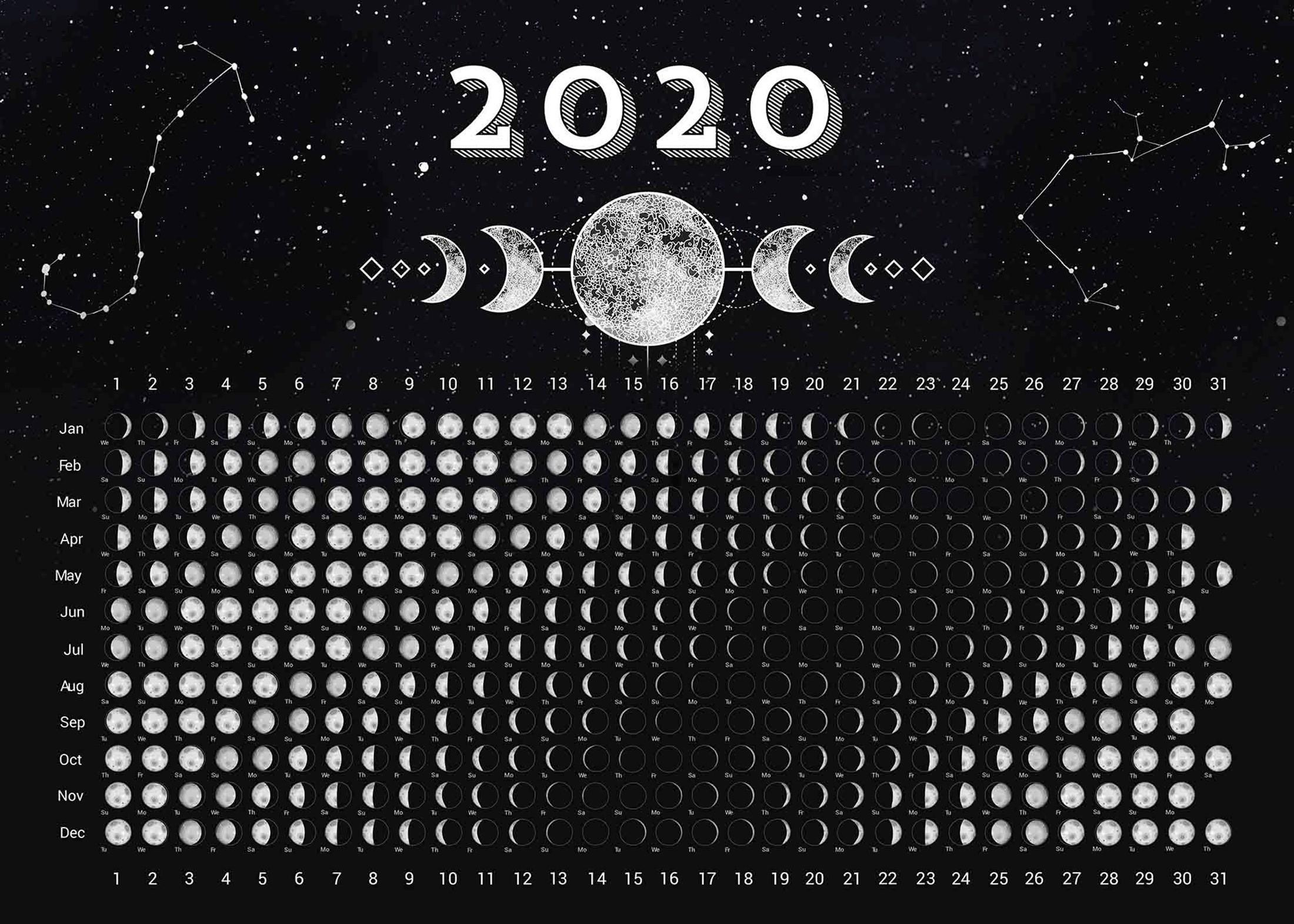 Фазы Луны на 2020 год