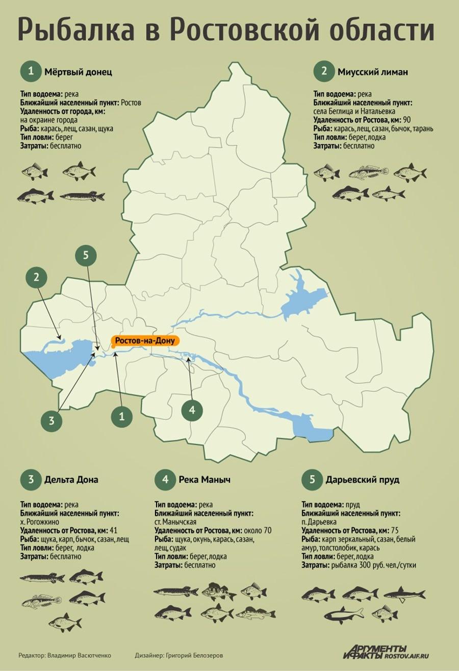Карта рыболовных мест Ростовской области