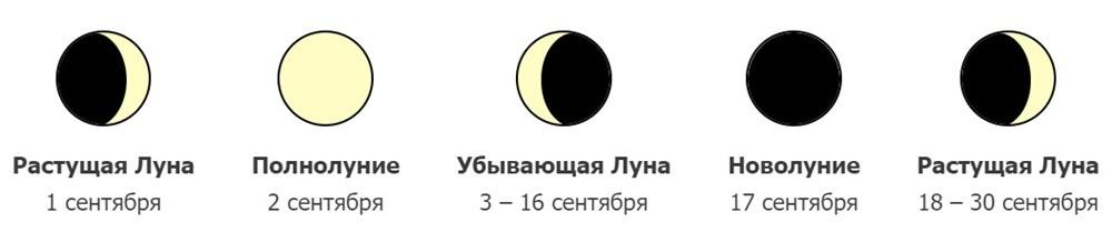 Фазы Луны в Сентябре 2020 года