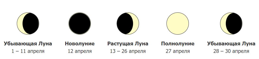 Фазы Луны в апреле 2021 года