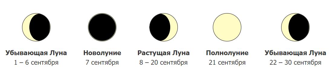 Фазы Луны в сентябре 2021 года