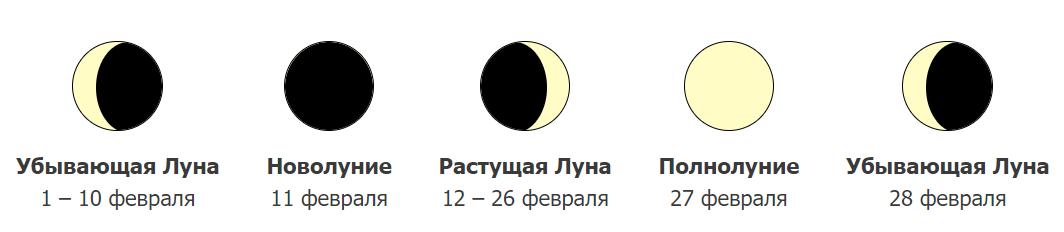 Фазы Луны в феврале 2021 года